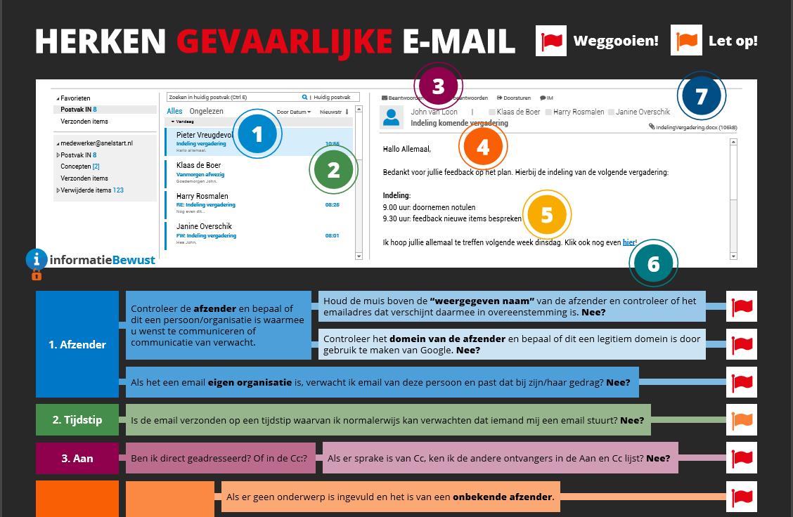 herken-gevaarlijke-email
